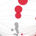 Last.fm Visualization