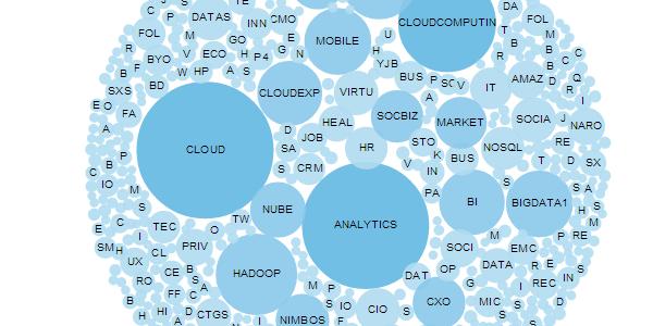 Talk about Big Data Slide