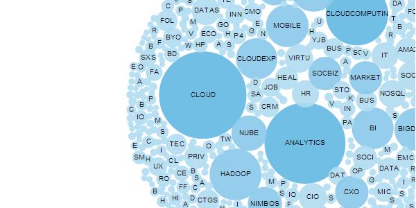 Big Data Talk - Details